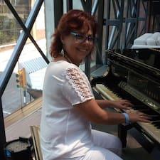 Ana Karina - Uživatelský profil