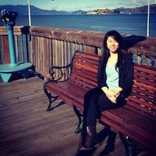 Profil korisnika Nawei