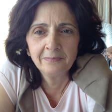 Dionisia Brugerprofil