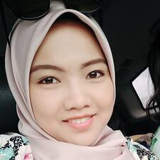 Profil korisnika Hanie
