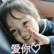 Profil utilisateur de 福泽