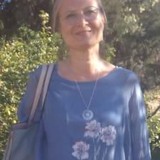 Rita Brugerprofil