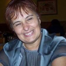 Perfil do utilizador de Maria Teresa Sampaio Ferreira