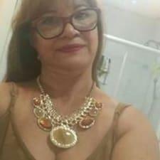 Profil utilisateur de Gessica