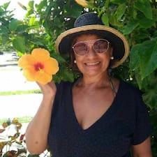 Profil korisnika Iara Rejane