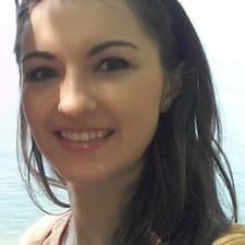 Profil utilisateur de Marzena