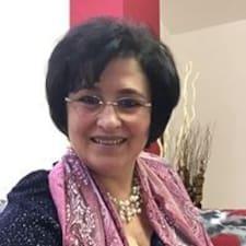 Profil korisnika Ιρινα