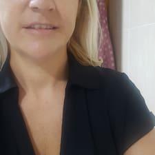 Mariangeles Kullanıcı Profili