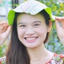 Gebruikersprofiel Thái Thị
