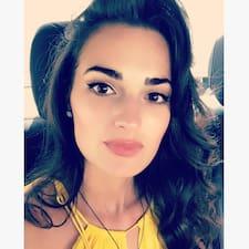 Profil korisnika Jolanta