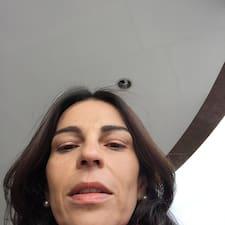 Luz Adriana User Profile