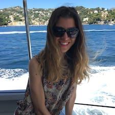 Giorgia Brugerprofil