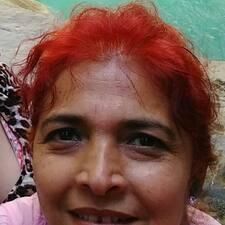 Профиль пользователя Rosa María