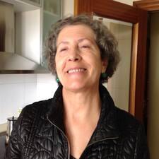 Profilo utente di María Angeles