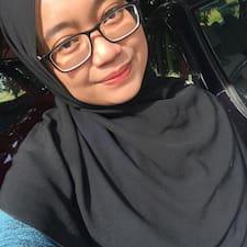 Profil utilisateur de Nurhadaina