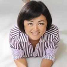 Eliane Akie - Profil Użytkownika