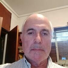 Profil korisnika Marcos Daniel