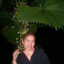 Luz Benigna - Uživatelský profil