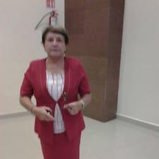 Profil Pengguna María Elena