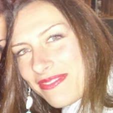 Antonella - Uživatelský profil