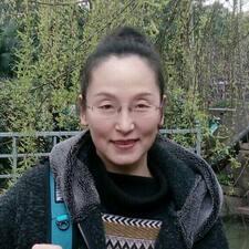 Profilo utente di Aiwa