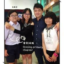 Nutzerprofil von Lim