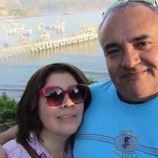 Profil korisnika Gastón