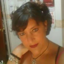 Profil Pengguna Maria Dolores