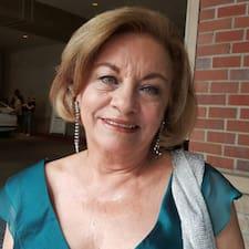 Silvia Juana - Uživatelský profil