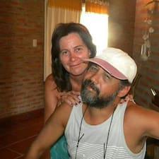 Profil Pengguna Claudio Javier