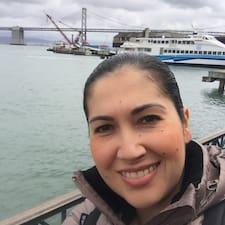 Henkilön Claudia Sofía käyttäjäprofiili