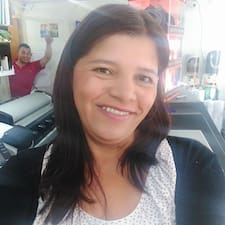 Dora Ligia - Profil Użytkownika