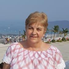 Lizeta felhasználói profilja
