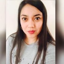 Profil korisnika Yasna