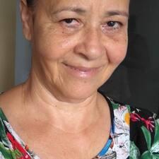 Vameli User Profile