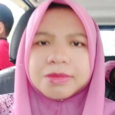 Haslira felhasználói profilja