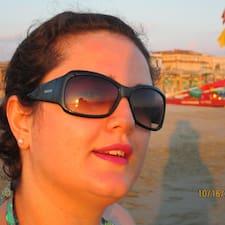 Profilo utente di Madona