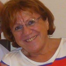 Gitta Brugerprofil