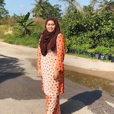 Afifah User Profile