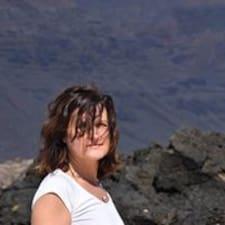 Tiziana - Uživatelský profil