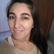 Profil Pengguna Karina Del Valle