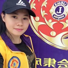 斯韵 - Uživatelský profil