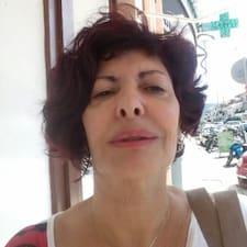 Froso Kullanıcı Profili
