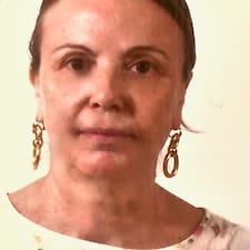 Alida felhasználói profilja