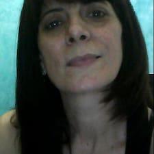 Maria Do Rosario Brukerprofil