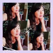 小妹 felhasználói profilja