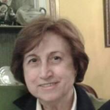 Profil utilisateur de Mari Carmen