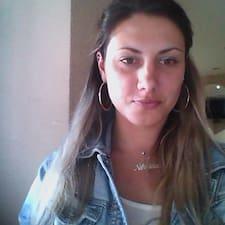Profil Pengguna Nikoleta