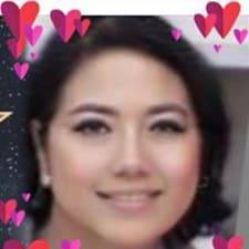 Malay User Profile