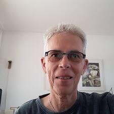 Elies - Uživatelský profil